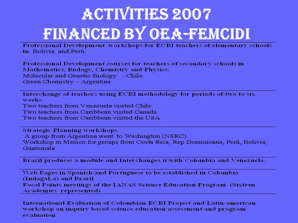 ACTIVITIES 2007 Financed by oea-femcidi