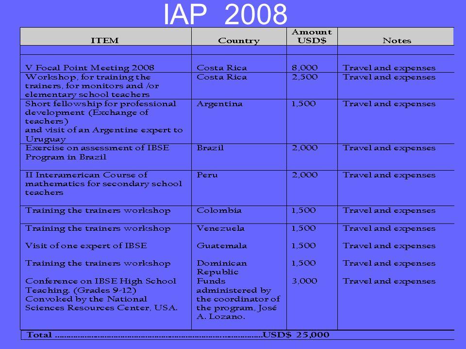 IAP 2008