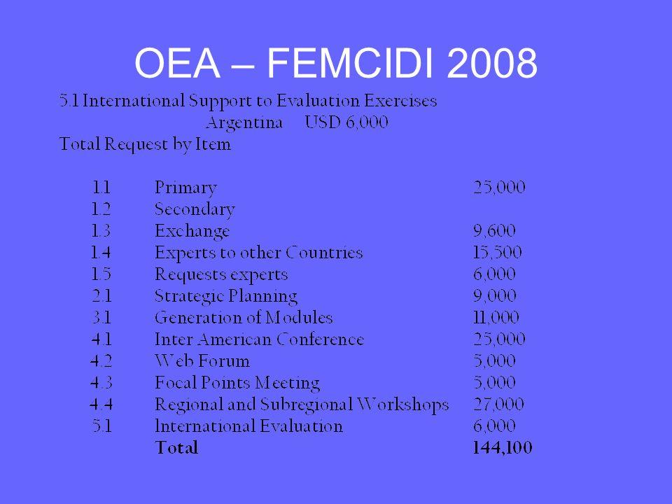 OEA – FEMCIDI 2008