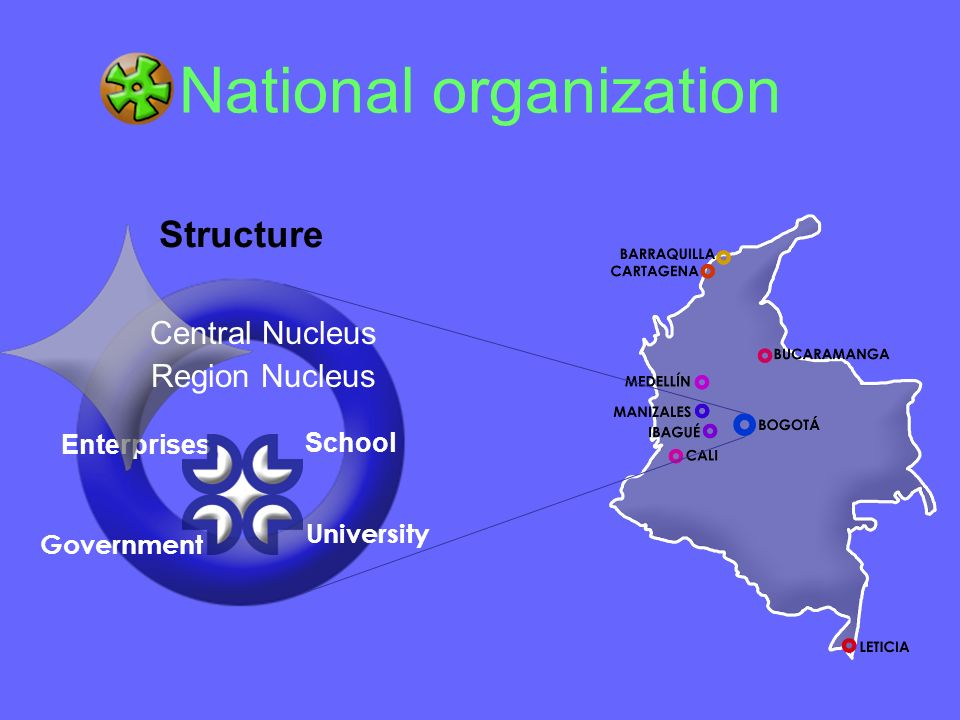 National organization