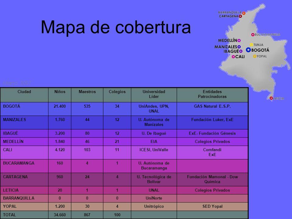 Mapa de cobertura Marzo 2007 Ciudad Niños Maestros Colegios