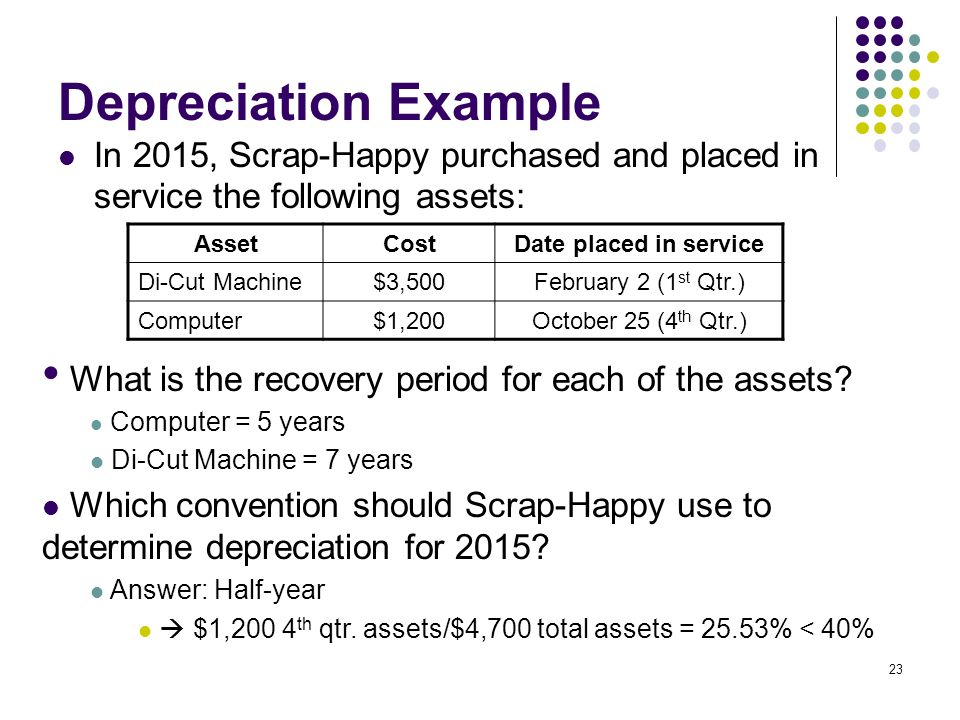 property acquisition and cost recovery Tax cost recovery methods allow businesses to reduce their overall tax liabilities the irs defines depreciation as the recovery of the acquisition of costs for tangible assets you can depreciate both tangible personal and real property for cost recovery.