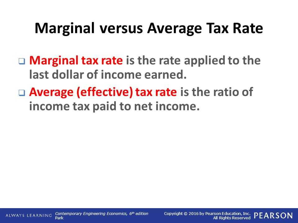 The Basics of Income Tax