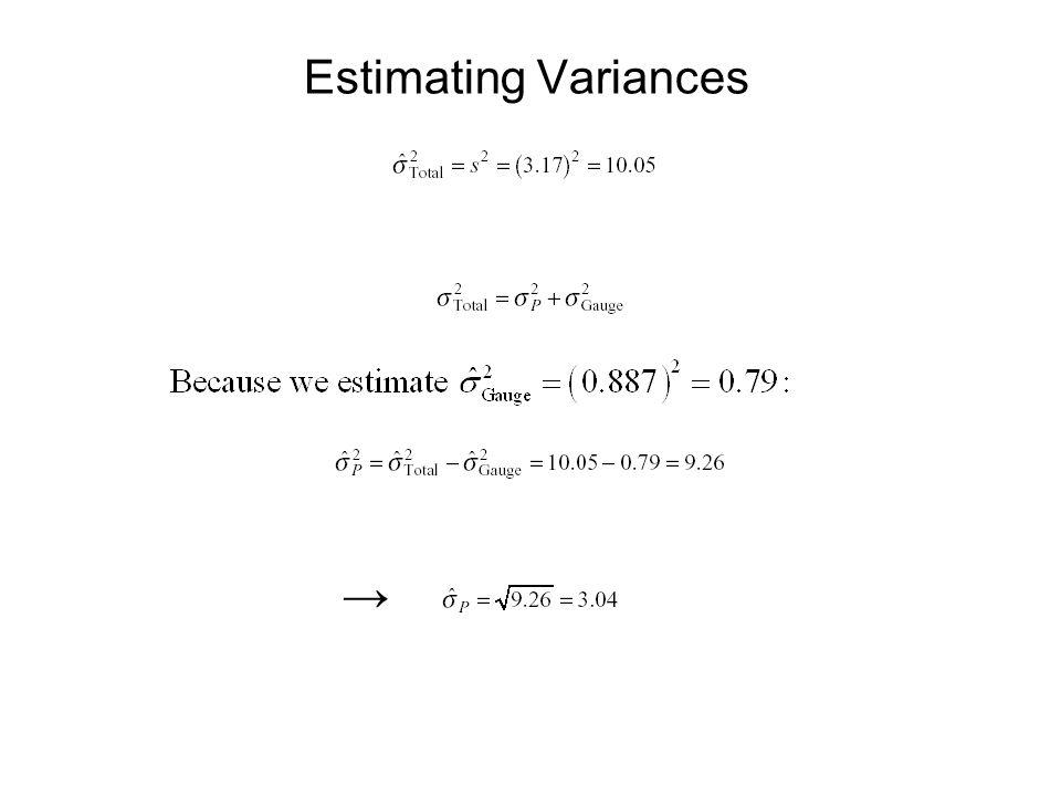 2 x 4 factorial anova example