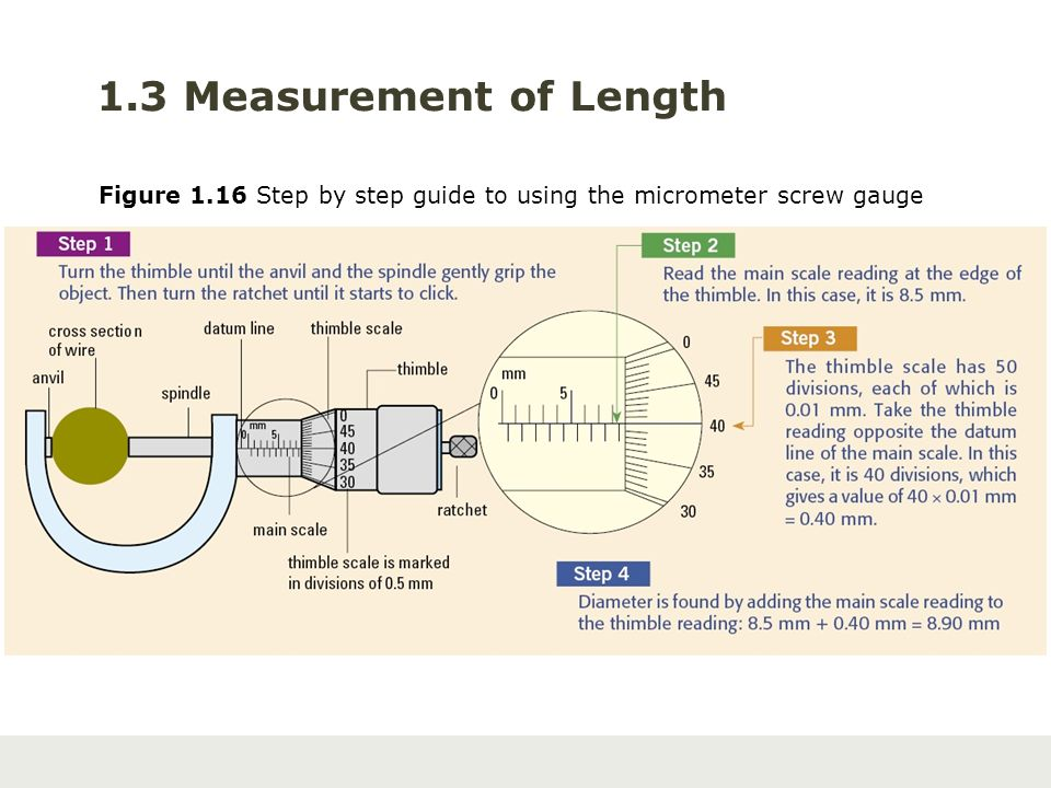 how to take reading on screw gauge