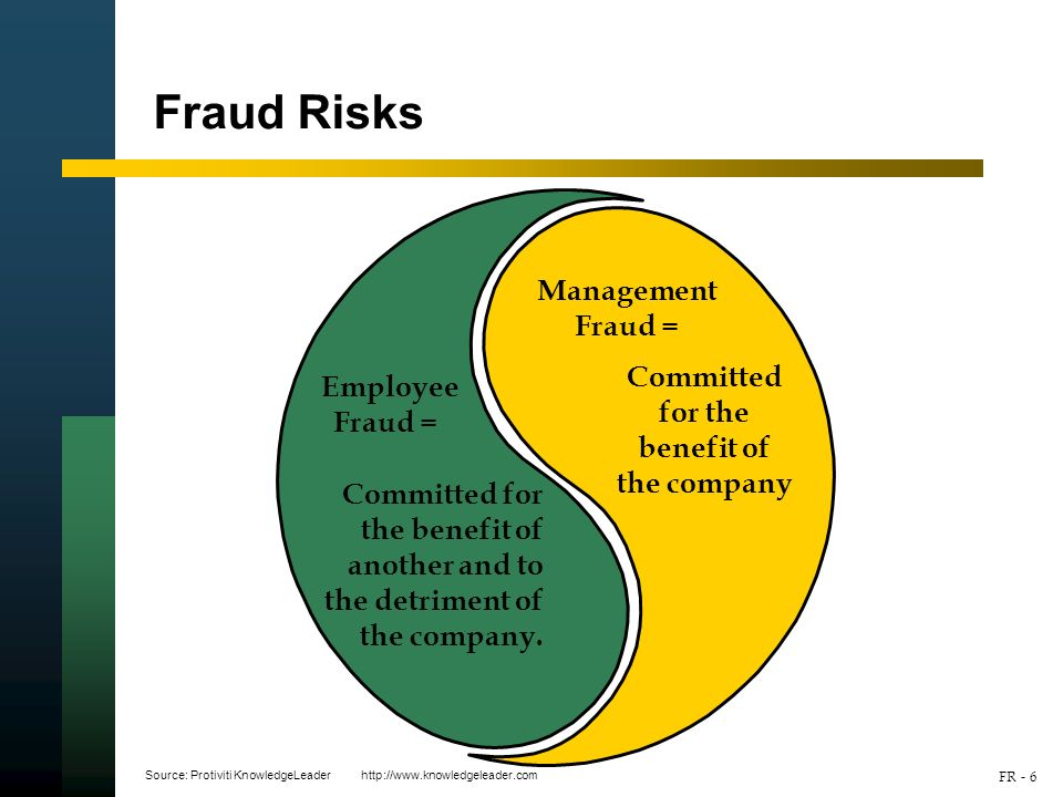 corporate fraud and the role of A recent report by the anti-fraud collaboration reinforces the key role that  external auditors play when it comes to detecting financial statement.