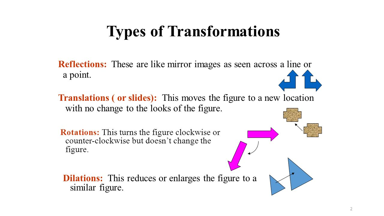 GEOMETRY UNIT 1 Transformations. - ppt download