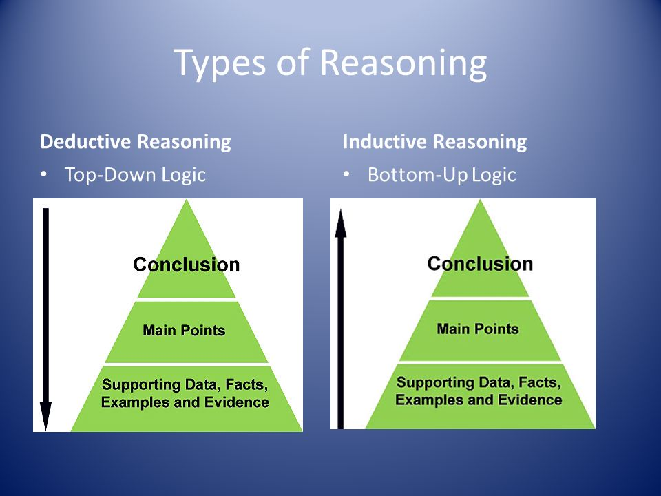 Logic and Reasoning. - ppt download