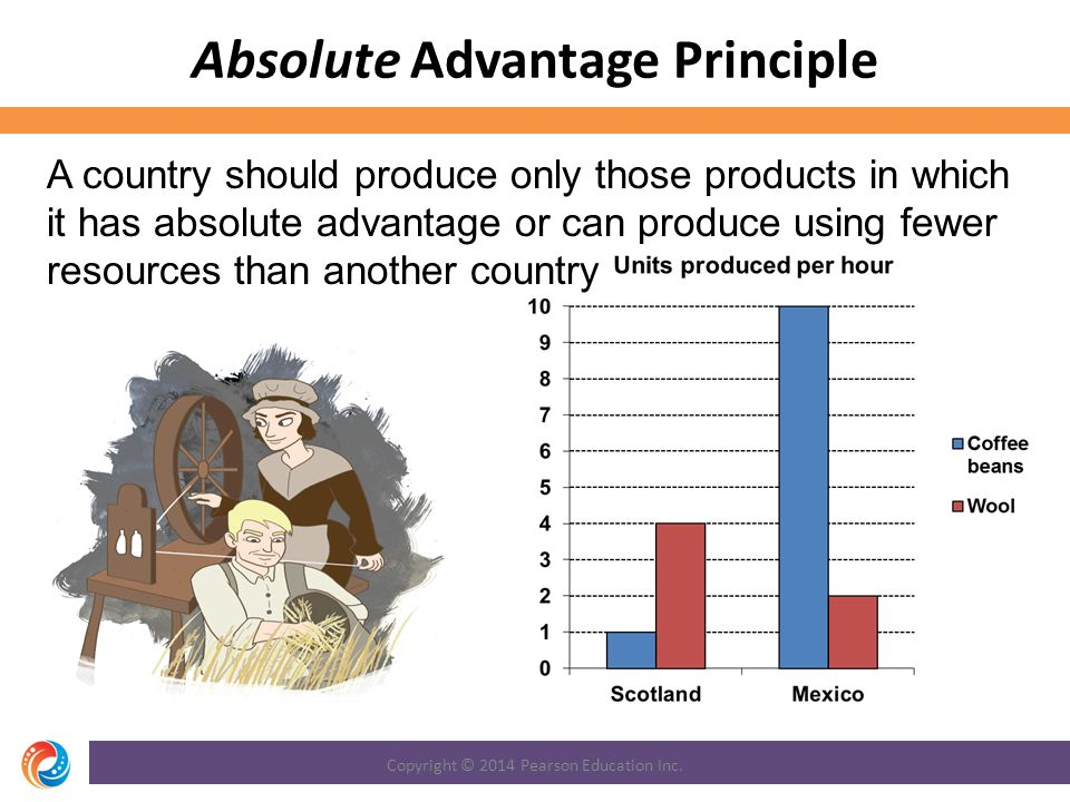 the end of at ts absolute advantage Advantage disadvantage essay: one type of essay that you may get in the test is to discuss the merits and drawbacks of a certain issue this ielts lesson is on how to write an opinion orientated essay on benefits and drawbacks.