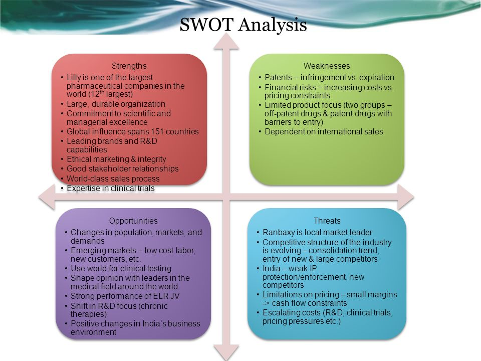 swot analysis of ranbaxy pharma Review of pakistan pharmaceutical industry: swot analysis mohammad aamir1 and khalid zaman  1 2 2 lecturer management sciences, comsats institute of information technology, assistant professor management sciences, comsats institute of information technology, abbottabad, pakistan,  ranbaxy uploaded by jatin pahuja 2013 investor fact.