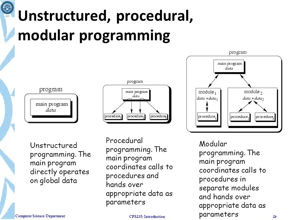 reusability of procedural programming Reusability of object oriented interfaces in uml diagrams print  to find the reusability of interfaces  than that of the old-style procedural.