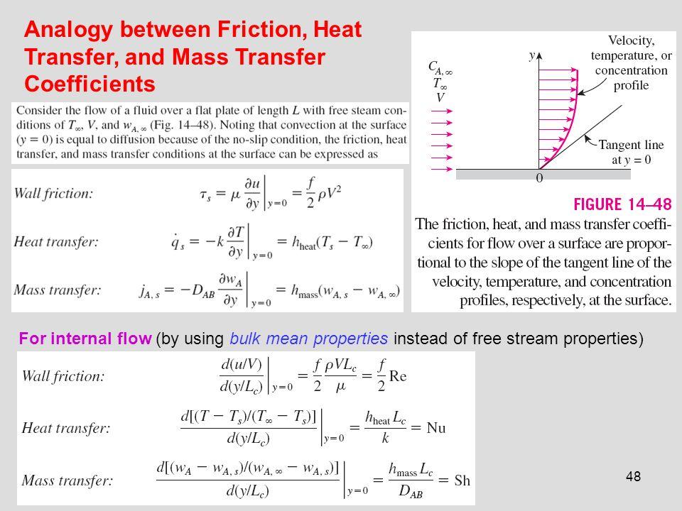 heat and mass transfer cengel pdf free download