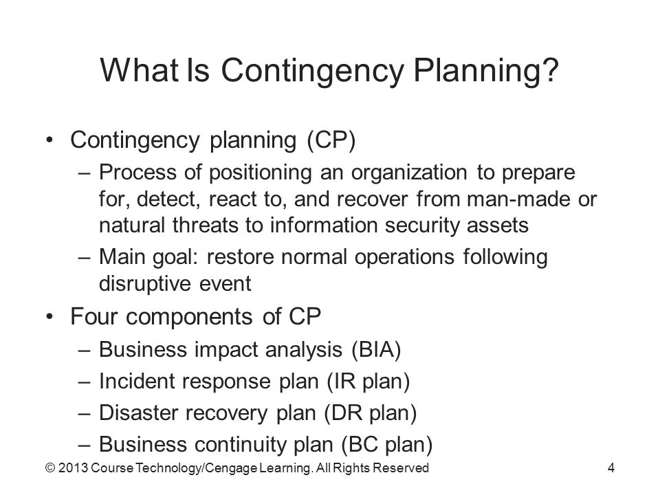 Components Of A Comprehensive Business Continuity Program ...