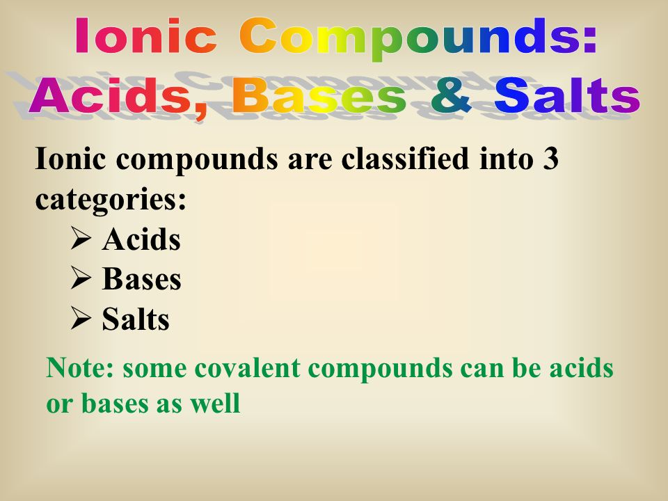 Classifying Compounds. - ppt video online download
