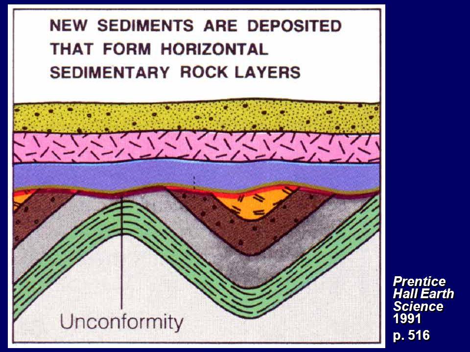 Prentice Hall Earth Science 1991