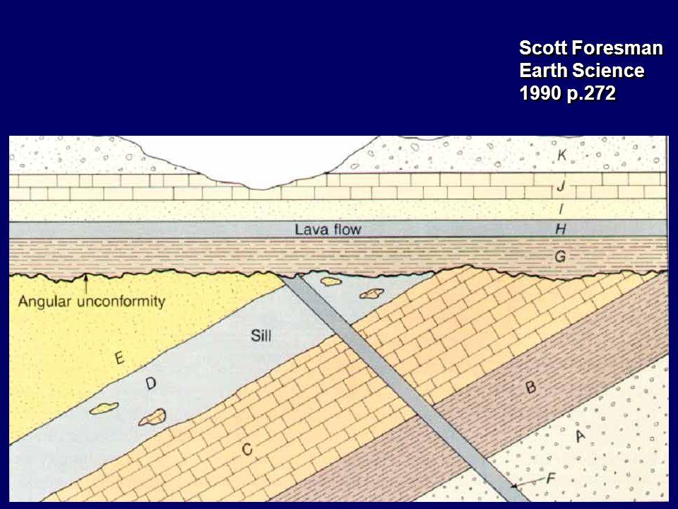 Scott Foresman Earth Science 1990 p.272