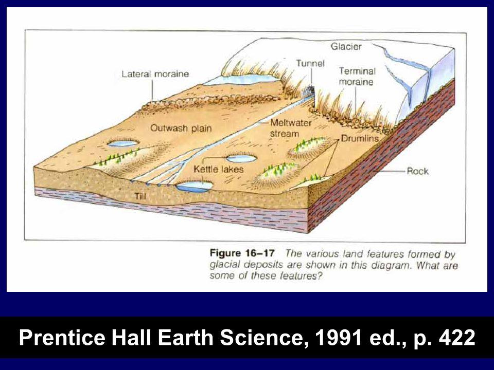 Prentice Hall Earth Science, 1991 ed., p. 422