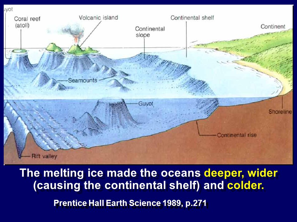 The melting ice made the oceans deeper, wider (causing the continental shelf) and colder.