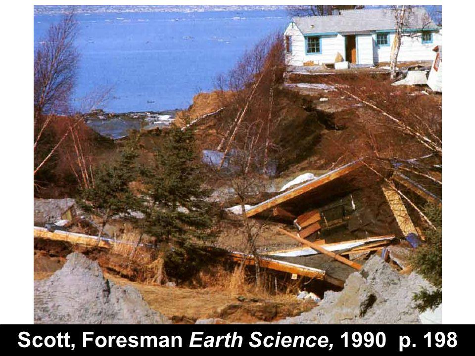 Scott, Foresman Earth Science, 1990 p. 198