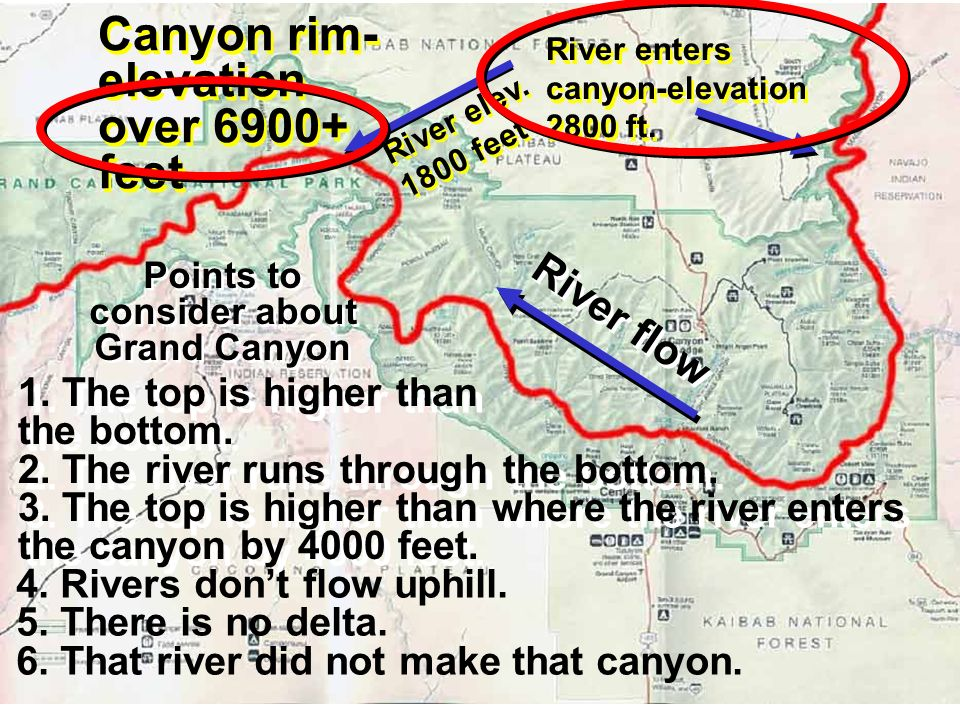 Points to consider about Grand Canyon