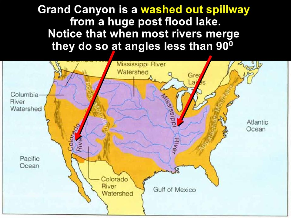 Grand Canyon is a washed out spillway from a huge post flood lake.