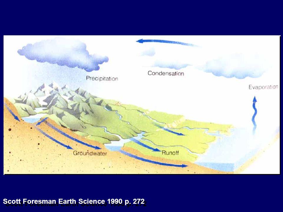 Scott Foresman Earth Science 1990 p. 272