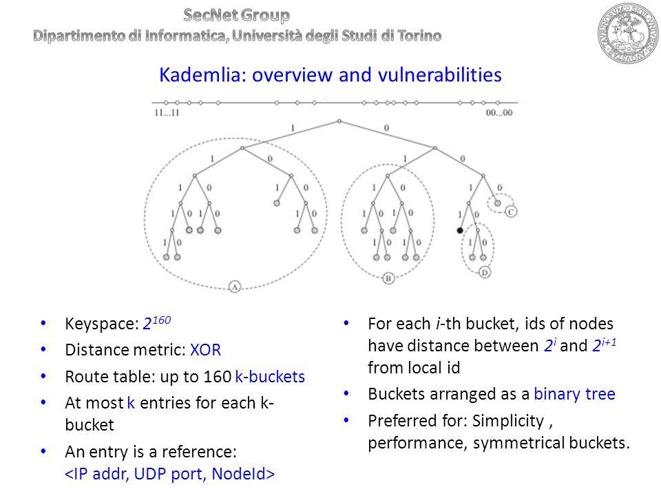 Kademlia: overview and vulnerabilities