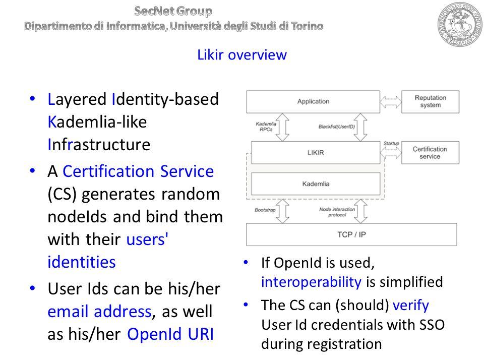 Layered Identity-based Kademlia-like Infrastructure