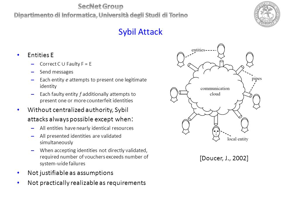 Sybil Attack Entities E