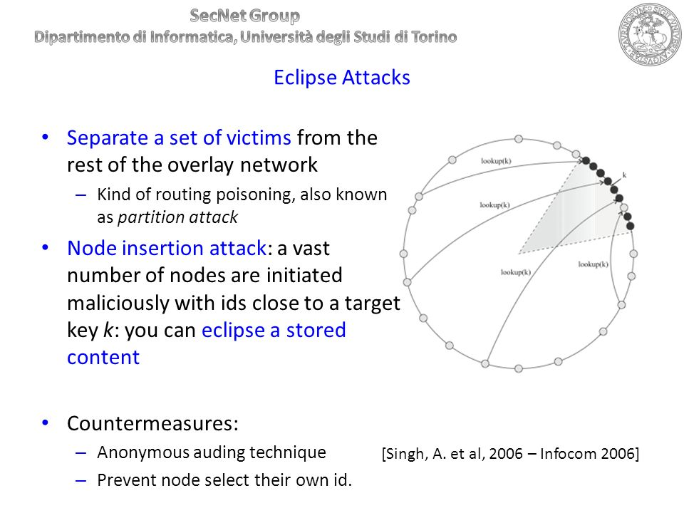 Separate a set of victims from the rest of the overlay network
