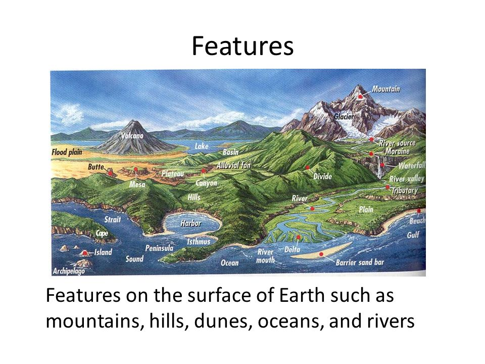 Changes to land grades ppt download for Ocean definition geography