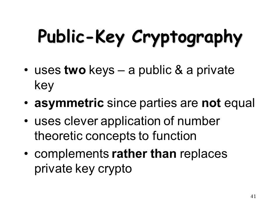 how to create public key
