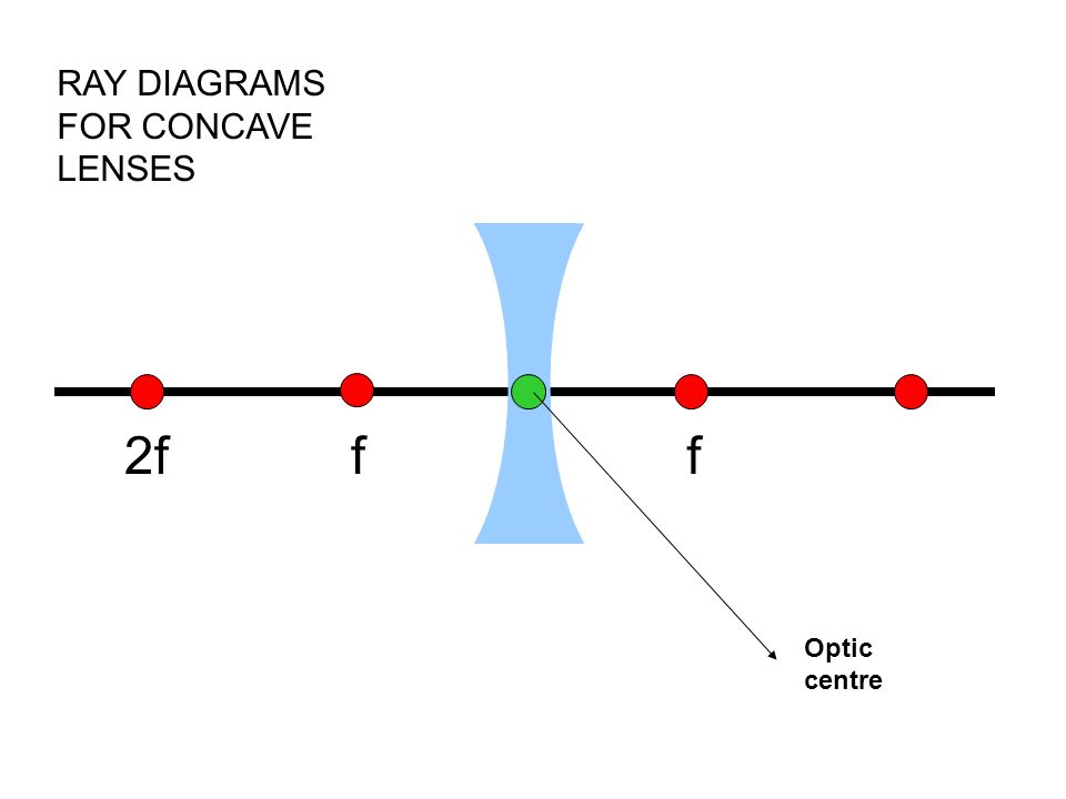 concave lens diagram 28 images diagram of convex lens 28 images converging lens x diagram. Black Bedroom Furniture Sets. Home Design Ideas