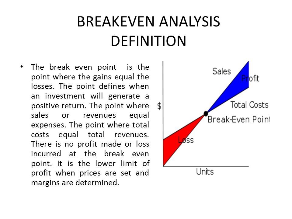 Awesome 22 BREAKEVEN ANALYSIS DEFINITION Intended For Define Breakeven Analysis