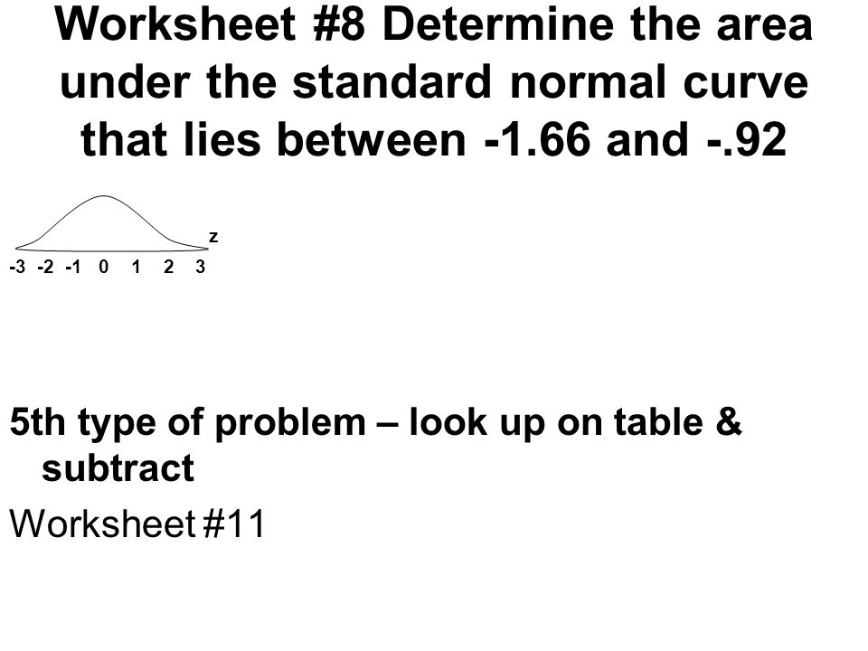 Standard Normal Distribution ppt download – Normal Distribution Worksheet