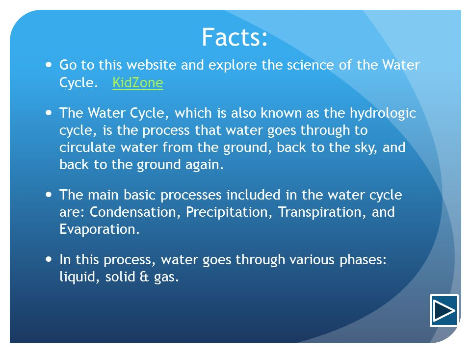 Facts Go To This Website And Explore The Science Of Water Cycle KidZone