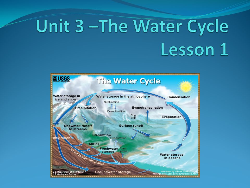 1 Unit 3 The Water Cycle Lesson