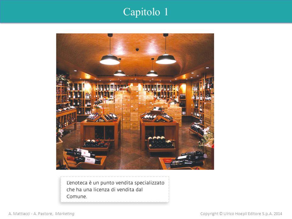 Capitolo 5 L'analisi dell'offerta Capitolo 5 Analisi dell'offerta