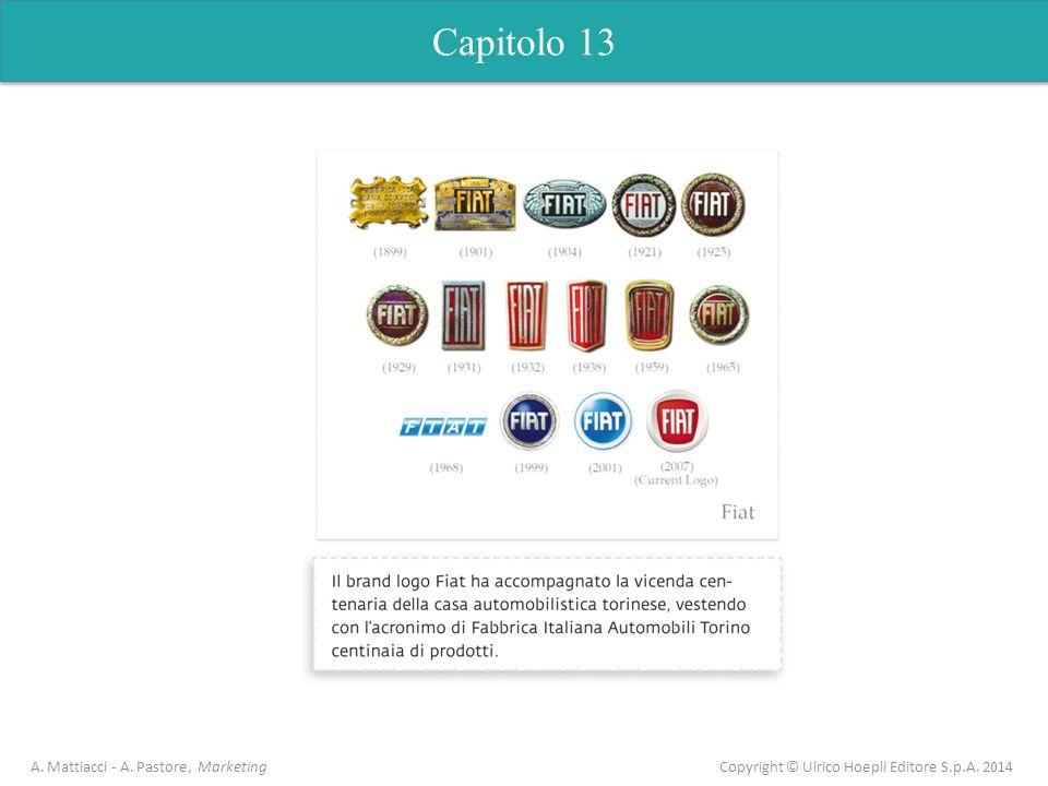 Capitolo 5 Analisi dell'offerta Capitolo 13
