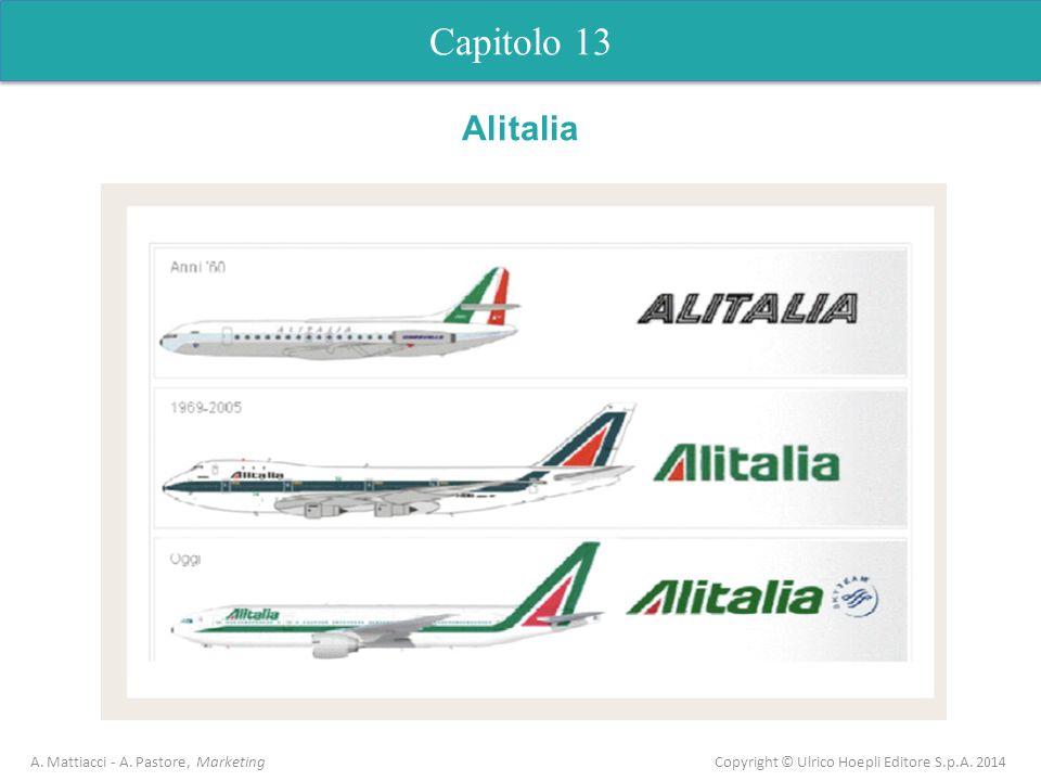 Capitolo 5 Analisi dell'offerta Capitolo 13 Alitalia