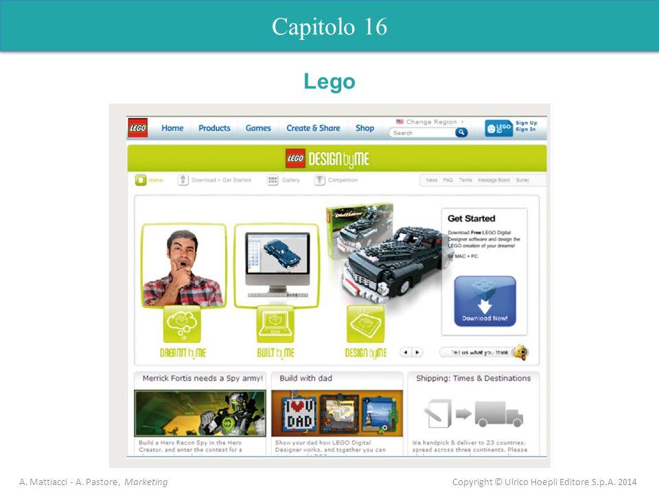 Capitolo 5 Analisi dell'offerta Capitolo 16 Lego