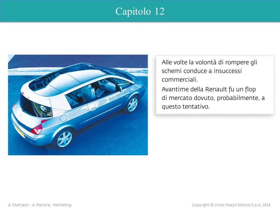 Capitolo 5 Analisi dell'offerta Capitolo 12