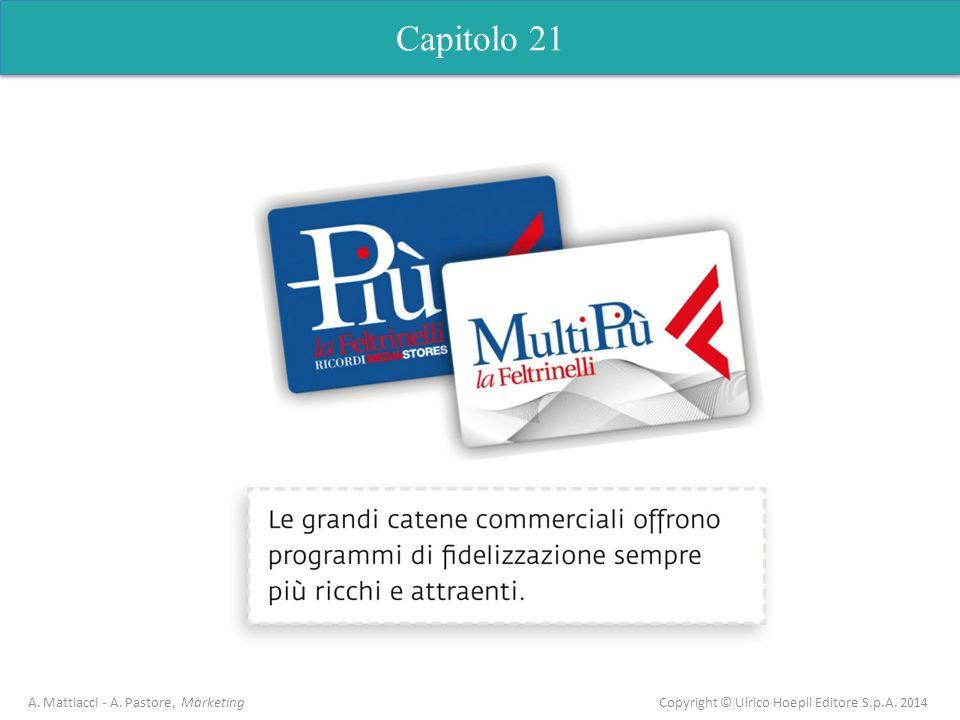 Capitolo 21 A. Mattiacci - A.