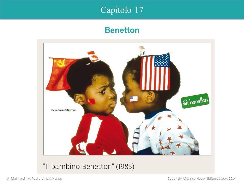 Capitolo 5 Analisi dell'offerta Capitolo 17 Benetton