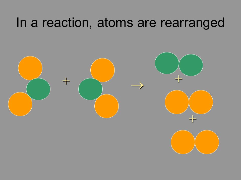 atomic theory ppt video online download