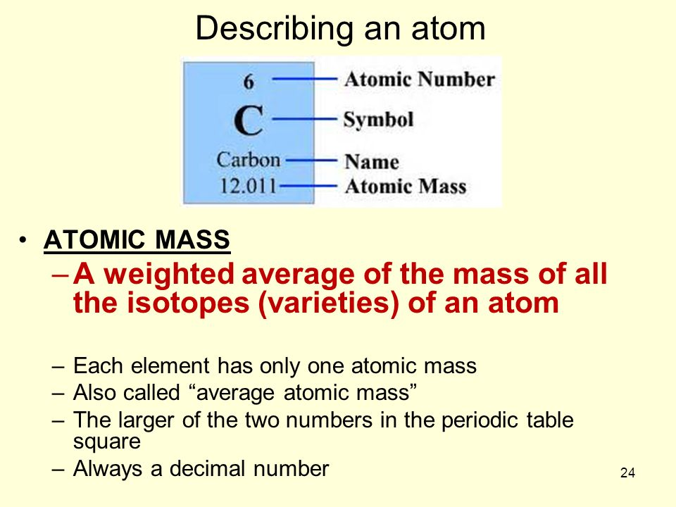 Color periodic table with shells science notes and projects 1 2 2 chem calculating the molar mass urtaz Image collections