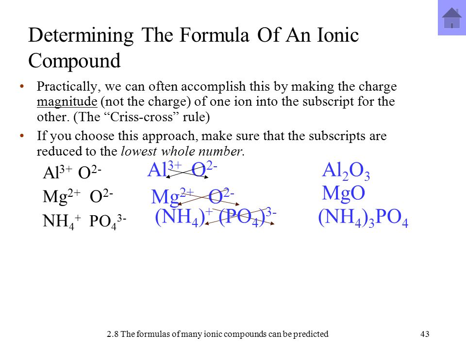 determination of the formula unit of a compound essay The molecular mass, or molecular weight of a compound (measured in atomic mass units, amu) is obtained by adding up the atomic masses of all of the atoms present within a unit of the substance for ionic compounds, the term formula mass or formula weight is used instead, since there aren't really any molecules present.