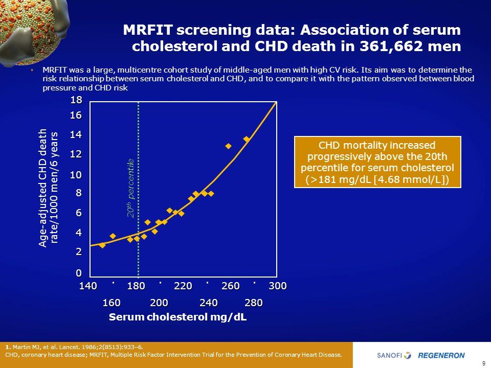 Mrfit study cholesterol chart