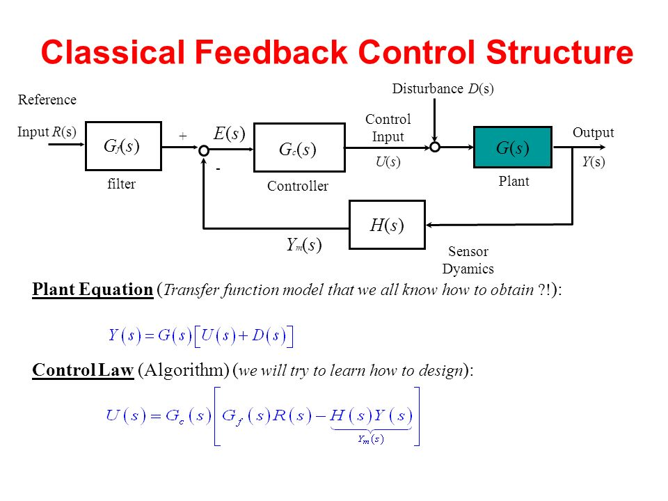 Mesb374 System Modeling And Analysis Feedback Control