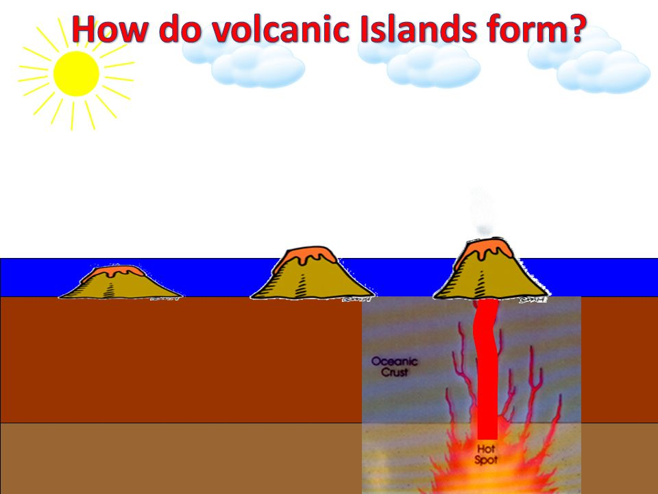 Aim: Describe Hot Spots and the Ring of Fire. - ppt download